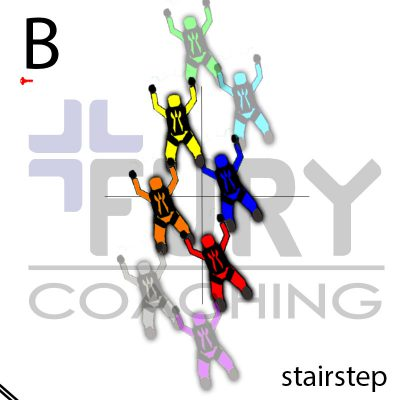 B-Stairstep - Centers