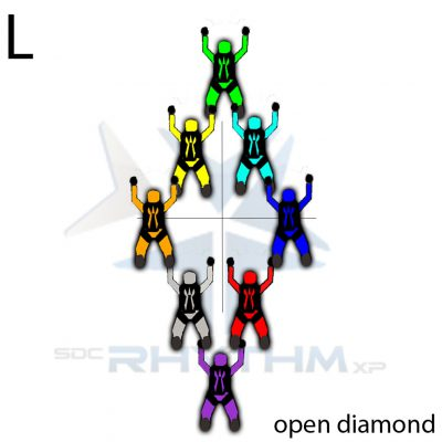 Open Facing Diamond