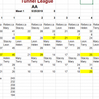 Tunnel League Results