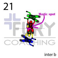 21-interb magic spot