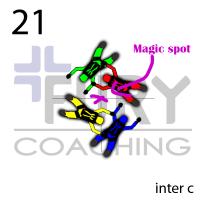 21-interc magic spot