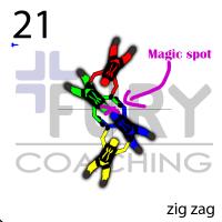21-top magicc spot