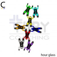 C-Hour Glass