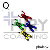 Q-Phalanx