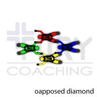 opposeddiamond